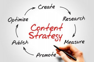 Woman Writing Content Strategy