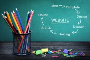 Chalkboard and pencils about website design and development in Merrillville