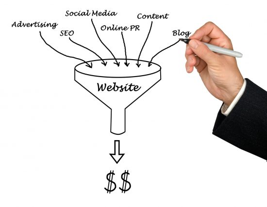 Funnel about website development in Munster