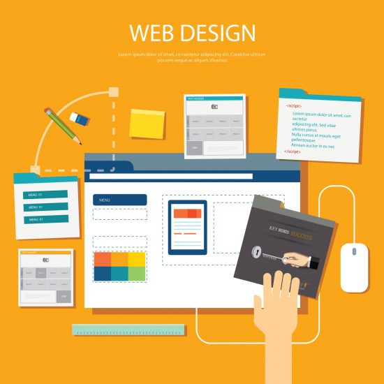 Web design info graphic from Country Club Hills website design company